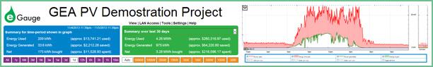 E-Gauge Website